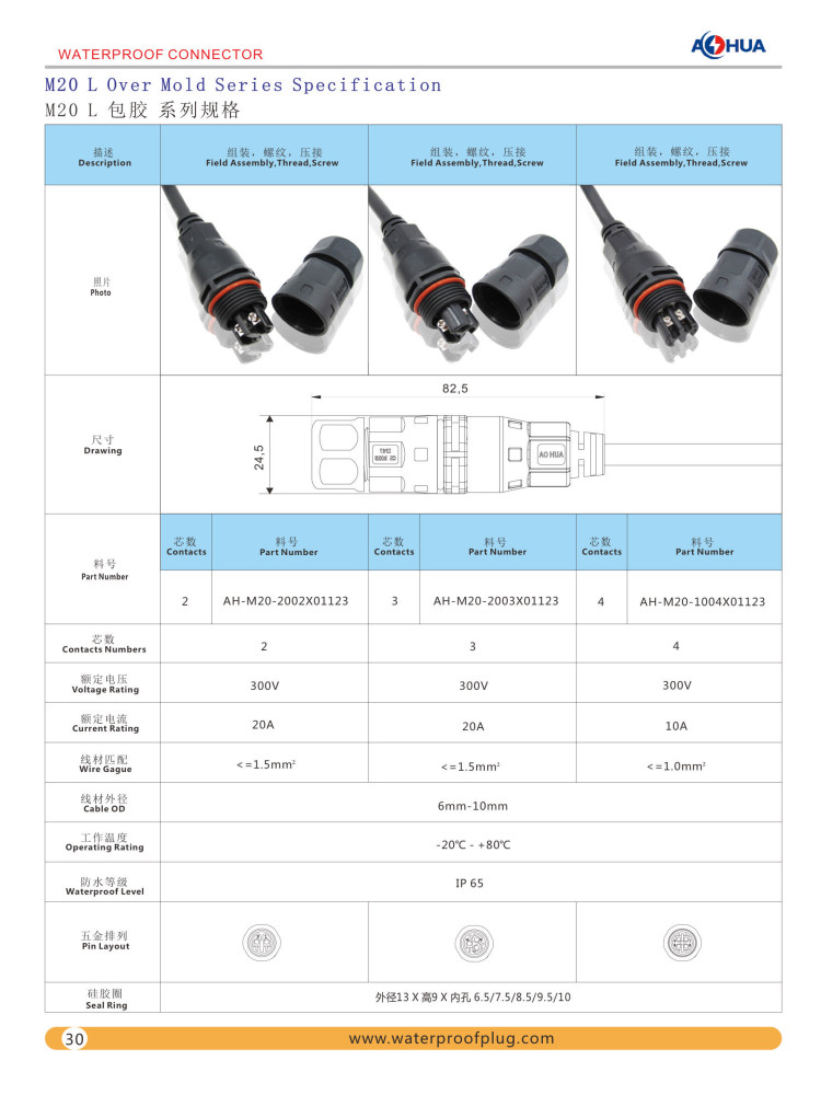 M20 Waterproof led connector