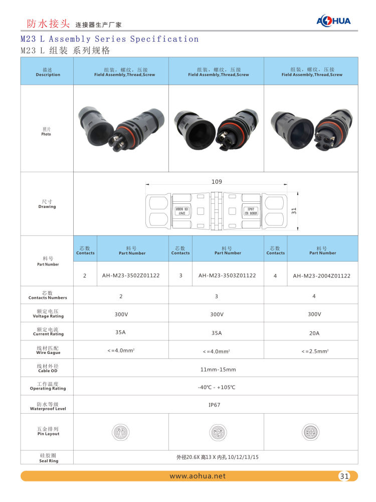 M23 Waterproof Connector