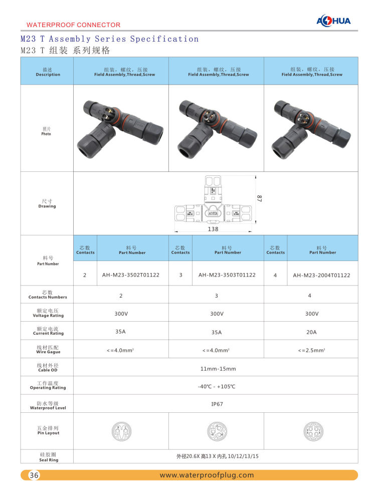 m23 t waterproof connector